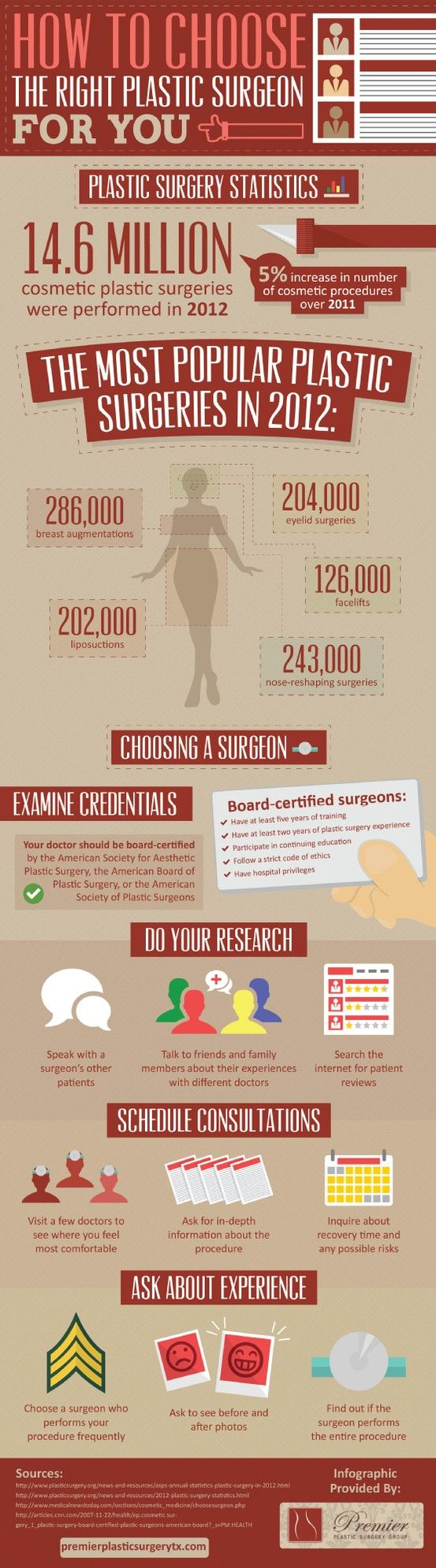 Choose the best plastic surgeon for you