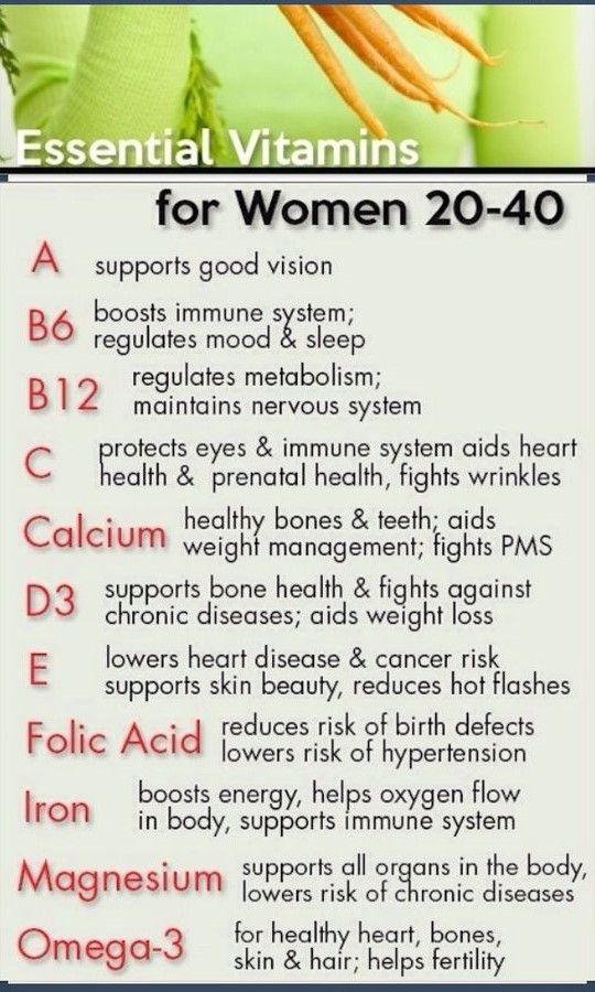 Essential Vitamins for Women 20-40