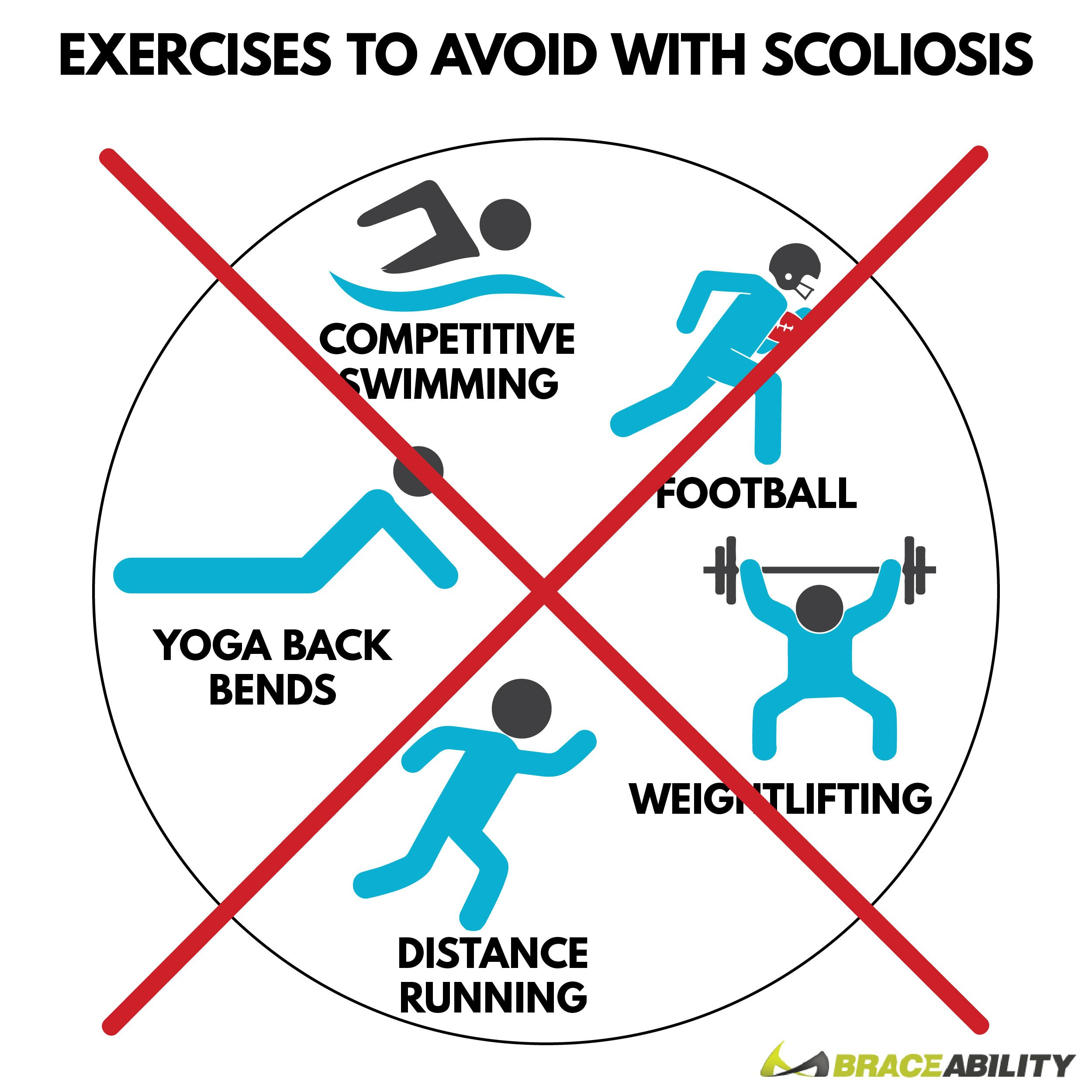 Exercises to avoid with Scoliosis