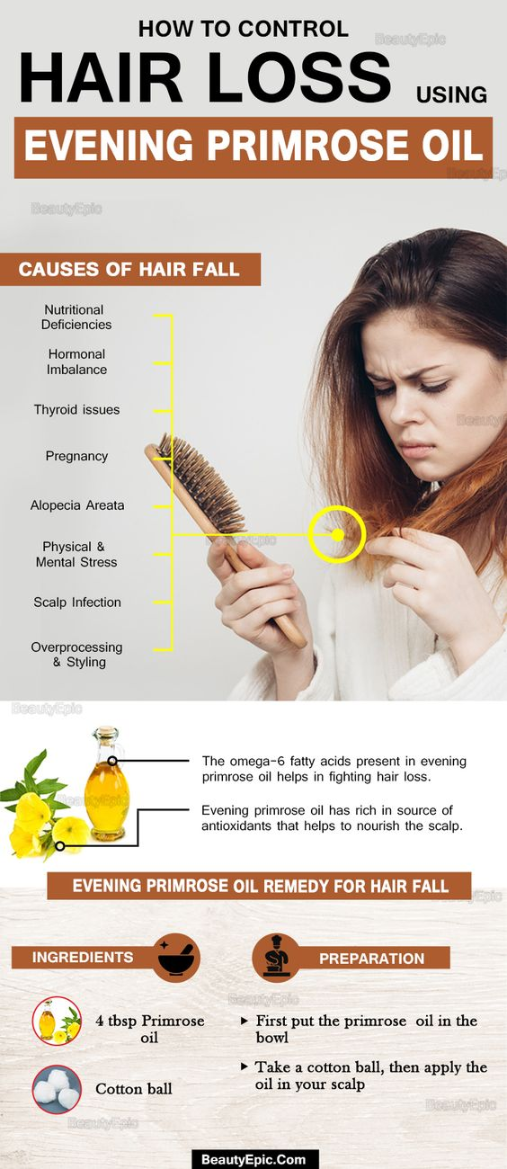 How to control Hair Loss using Evening Primrose Oil