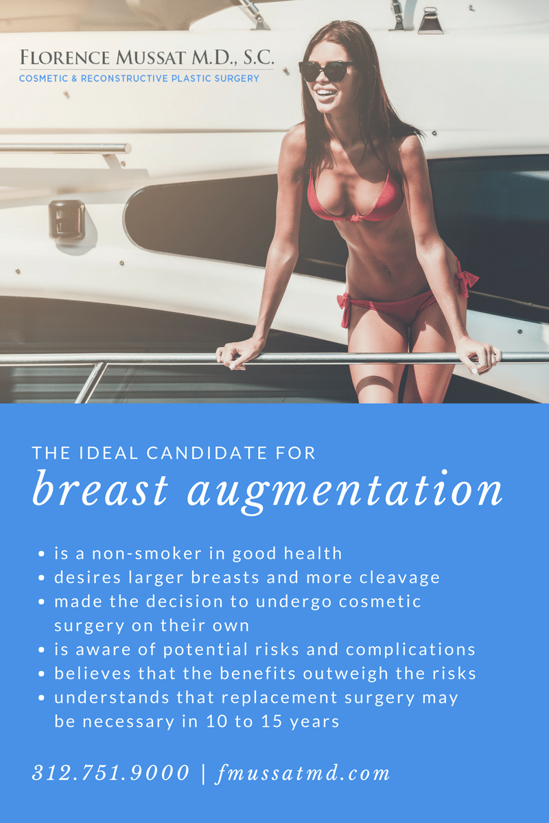 Ideal Candidate for Breast Augmentation