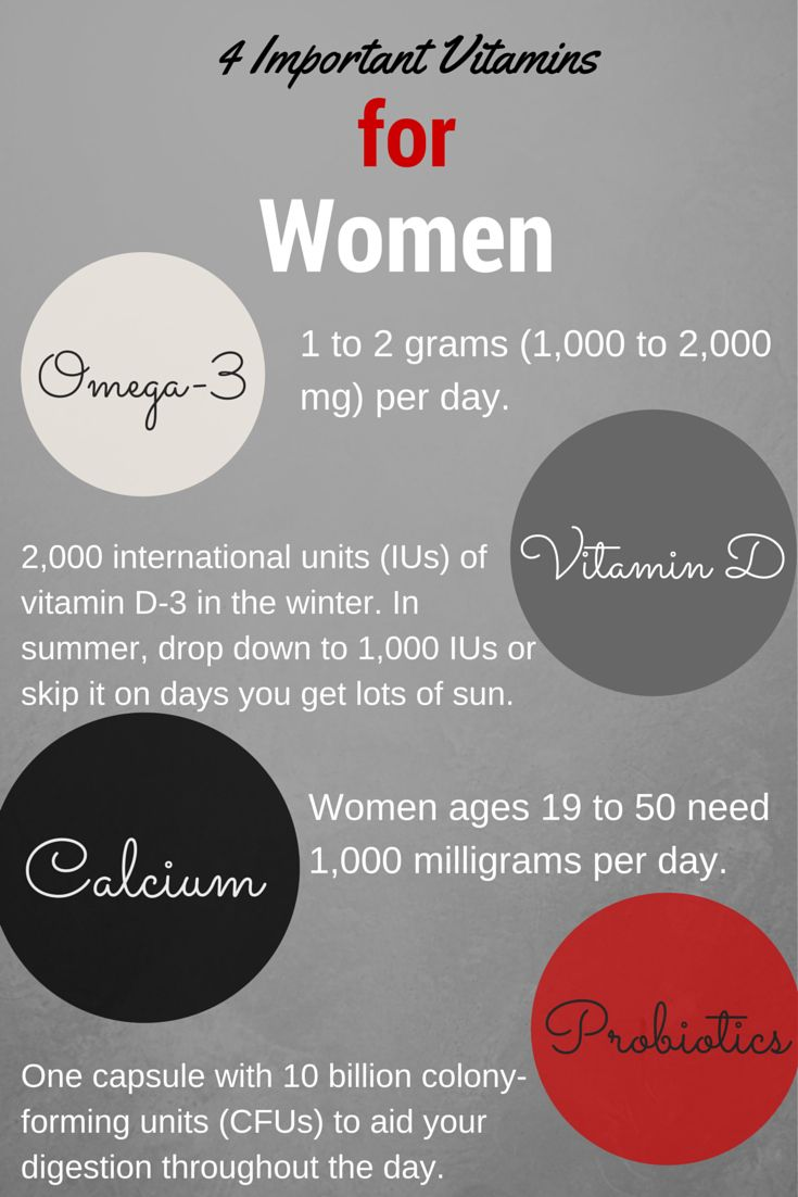 Important Vitamins for Women