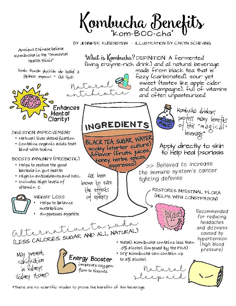 Kombucha Benefits