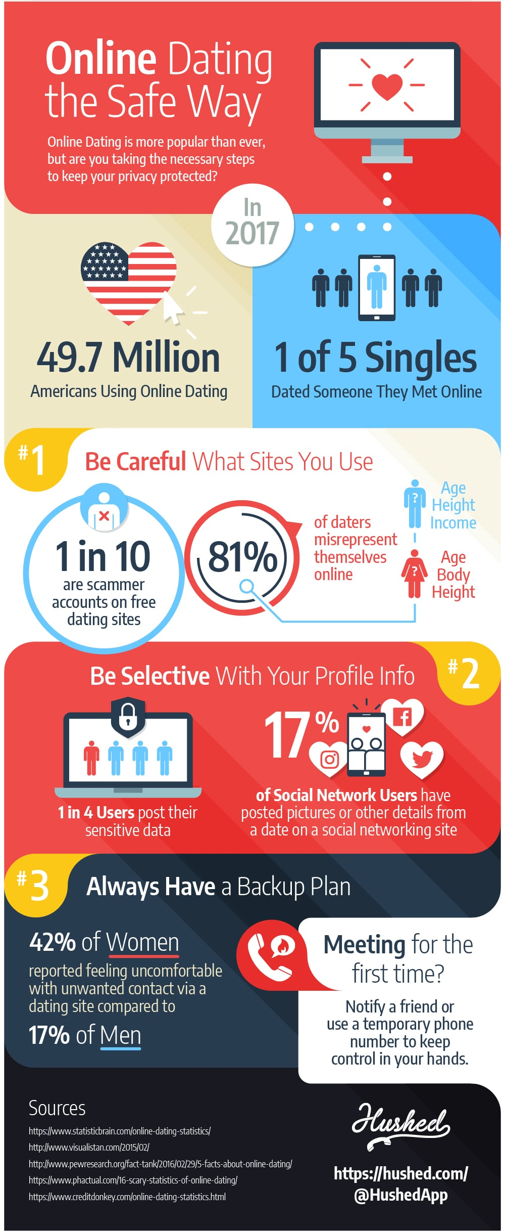 Online Dating and Safe Way