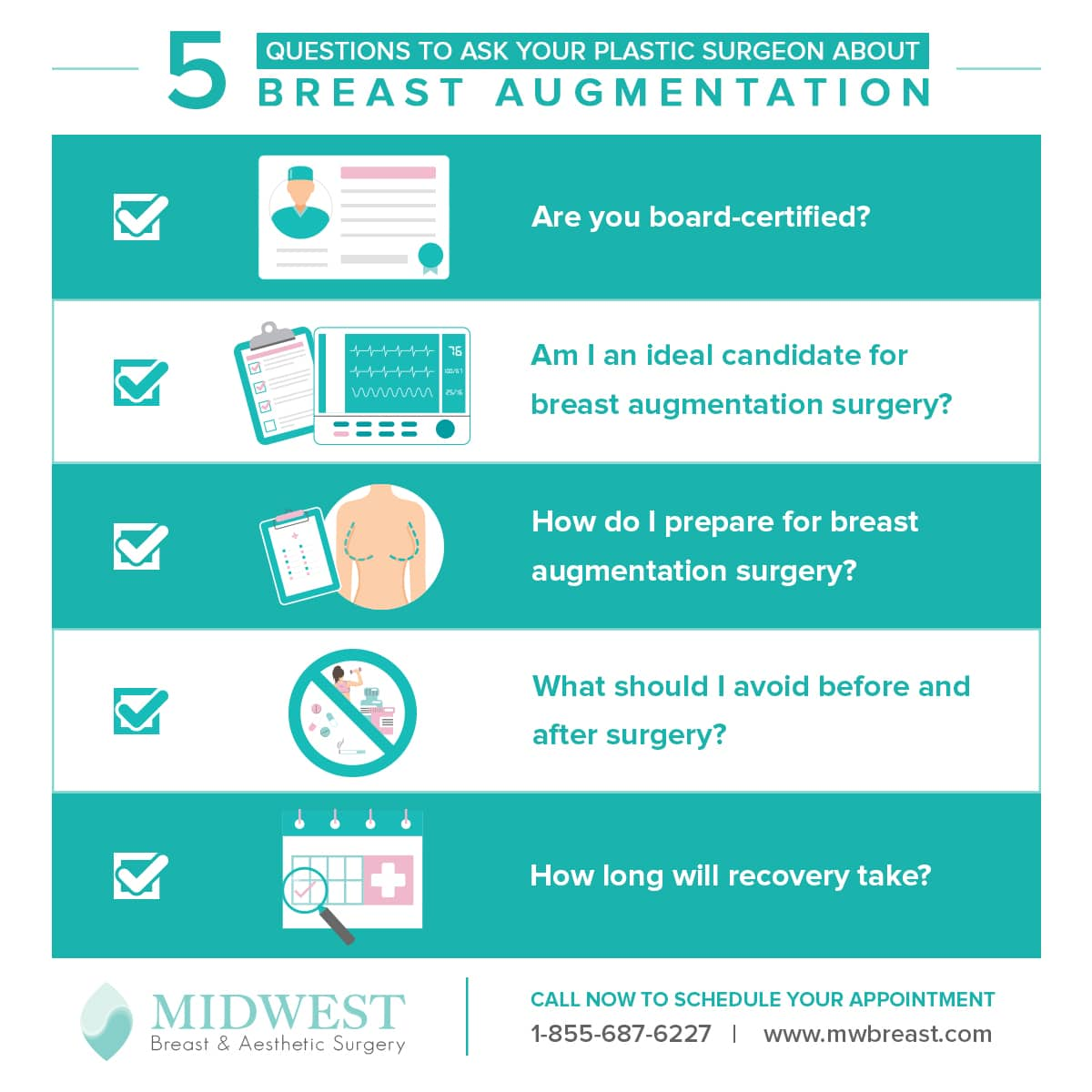 Questions to ask your plastic surgeon about Breast Augmentation