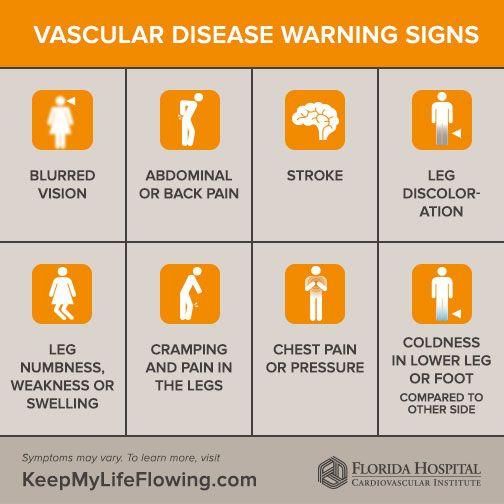 Vascular Disease Warning Signs