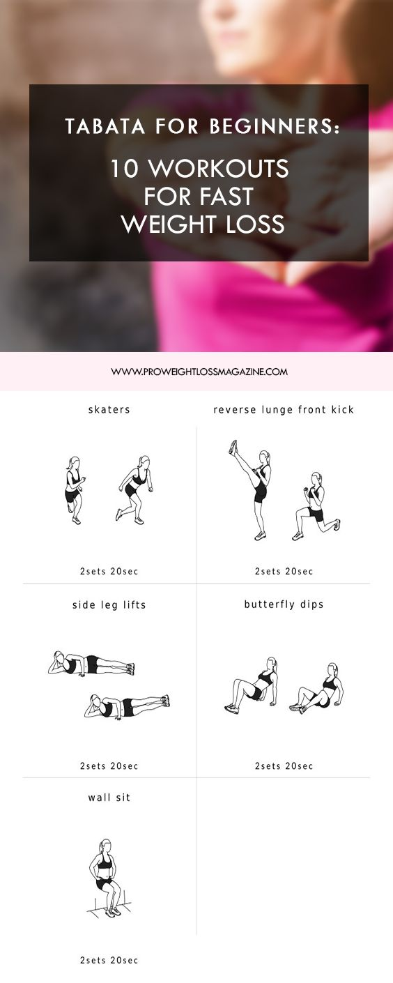 Workout for fast weight loss