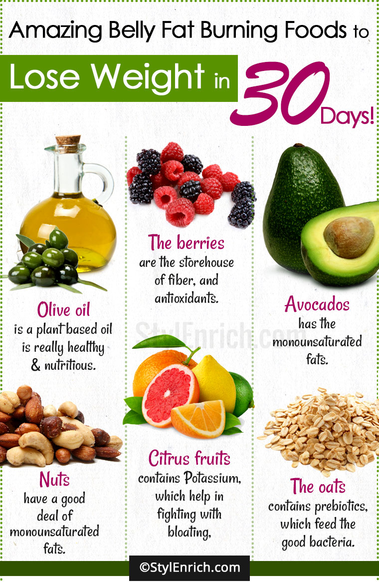 Amazing Belly Fat Burning Foods to Lose weight in 30 Days