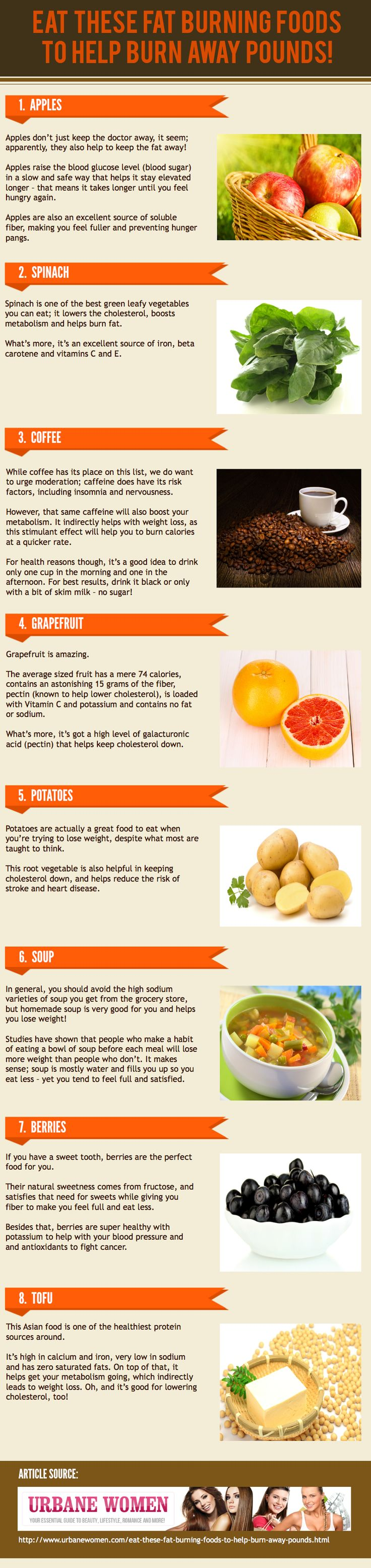 Eat these Fat Burning Foods to Help Burn Away Pounds