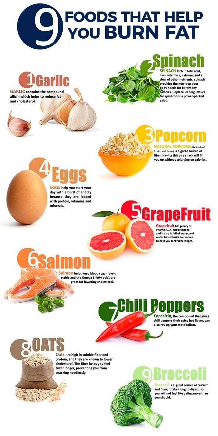 Foods that help you Burn Fat
