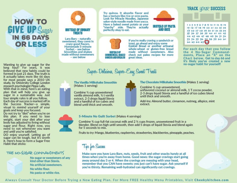 Give up sugar in 66 Days or less