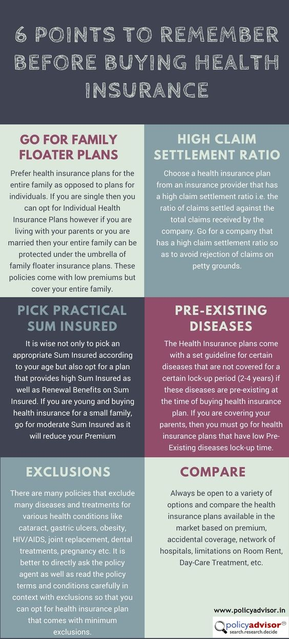 Points to remember Before buying Health Insurance