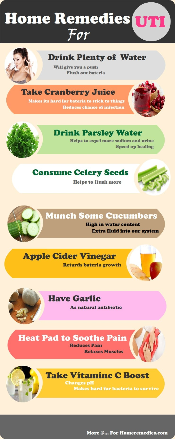 Remedies for Urinary Tract Infection