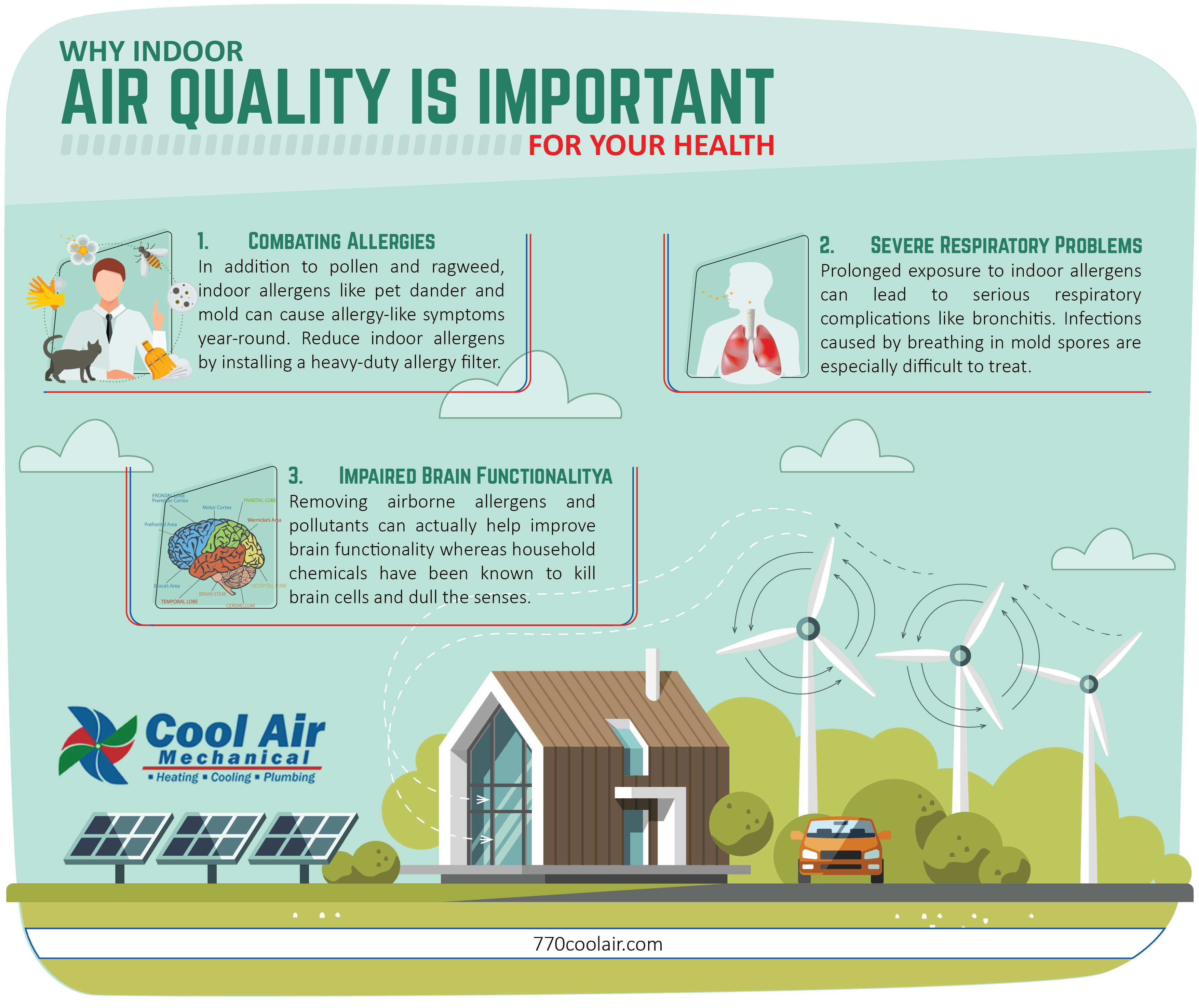 Why Indoor Air Quality is important