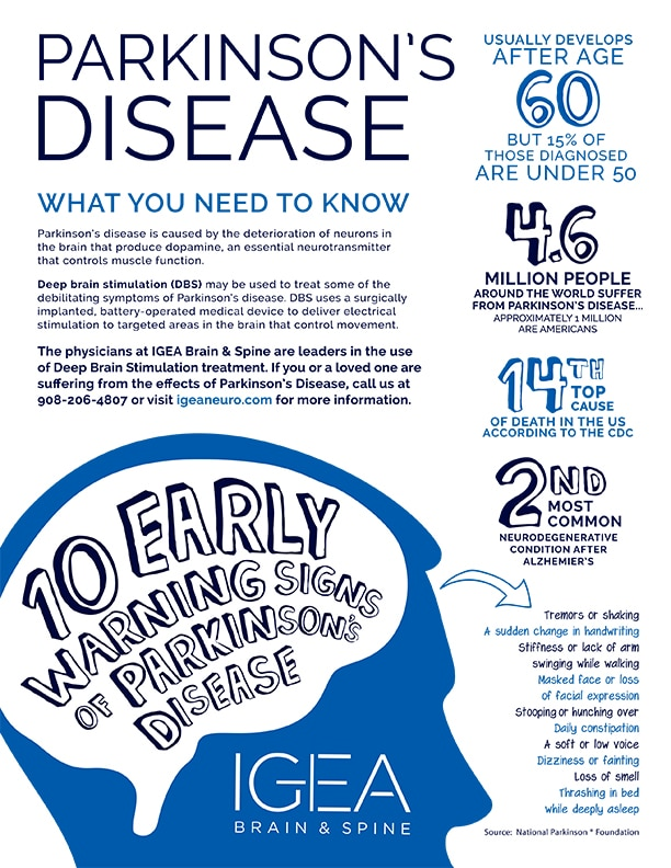 Parkinson's Disease - you need to know