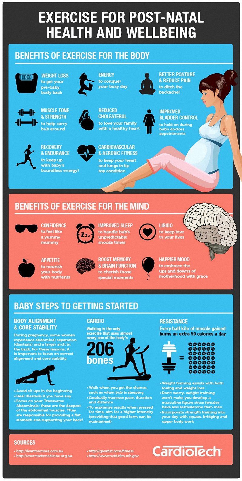 Exercise for Post Natal Health and Wellbeing