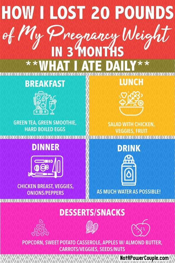 How I lost 20 Pounds of My Pregnancy Weight in 3 months