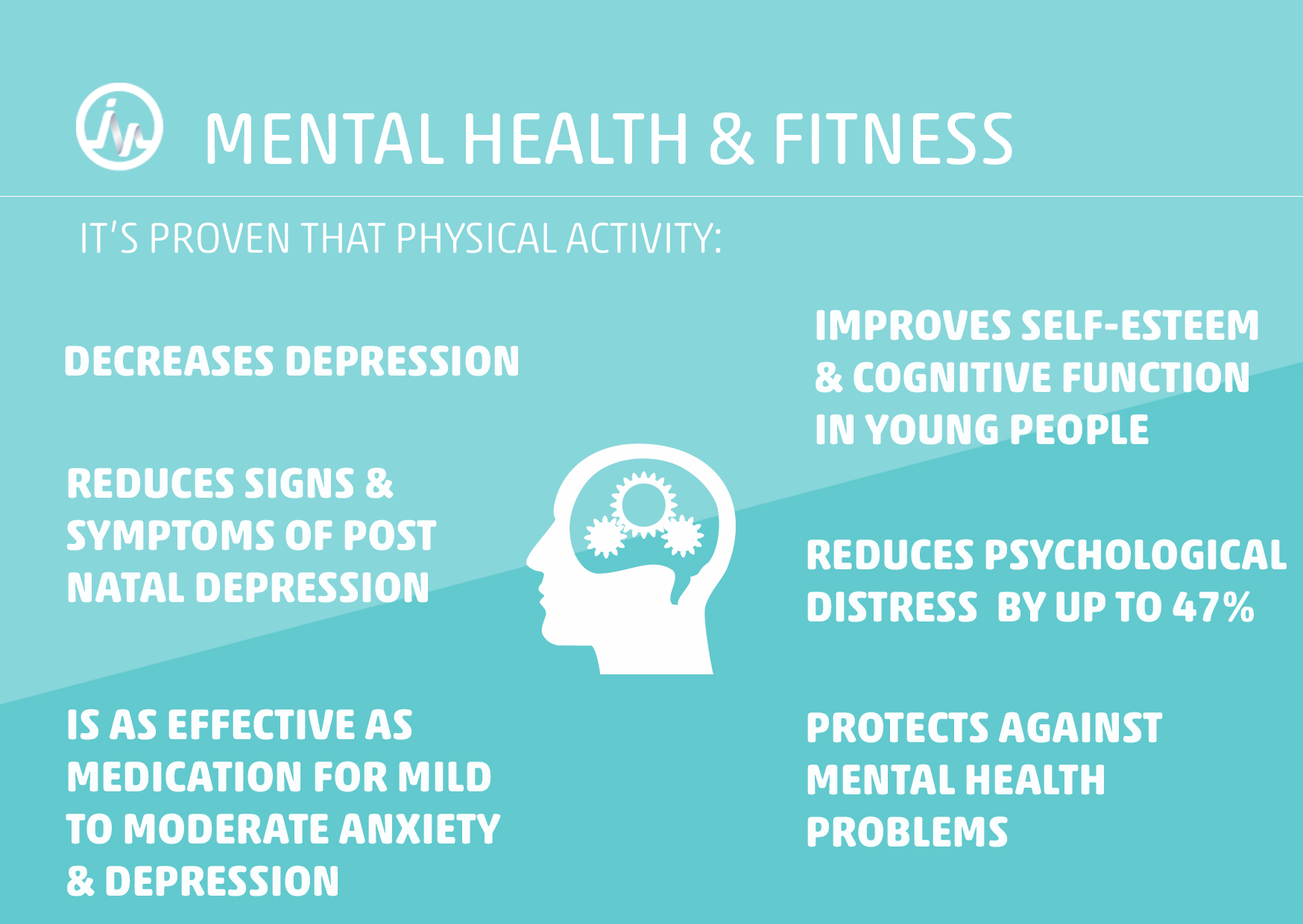 Mental Health and Fitness