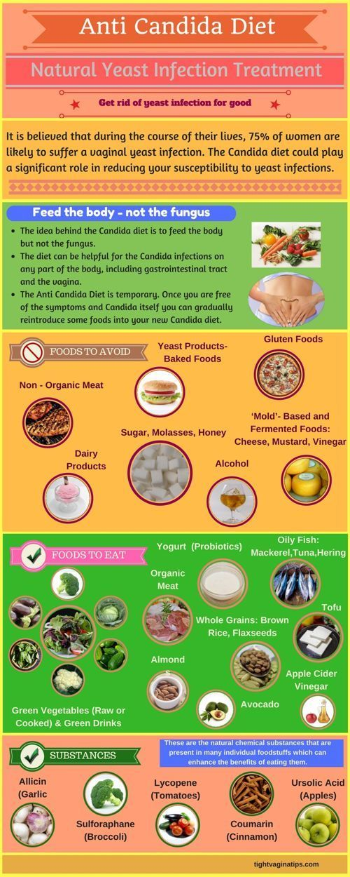 Natural Yeast Infections Treatment