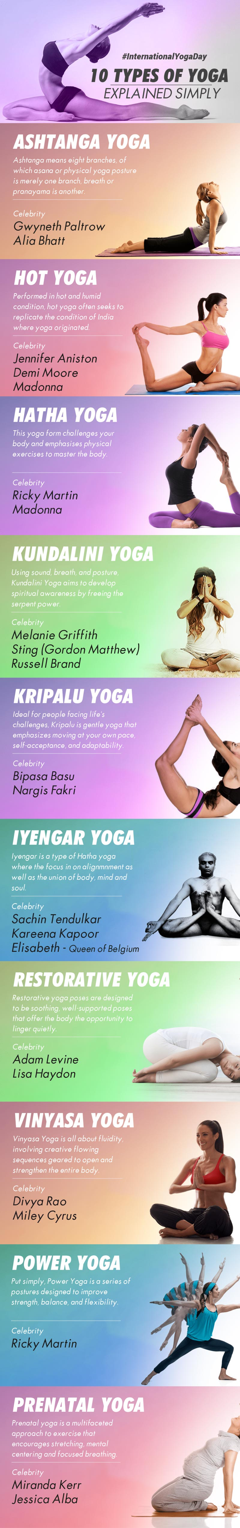 Types of Yoga explained simply