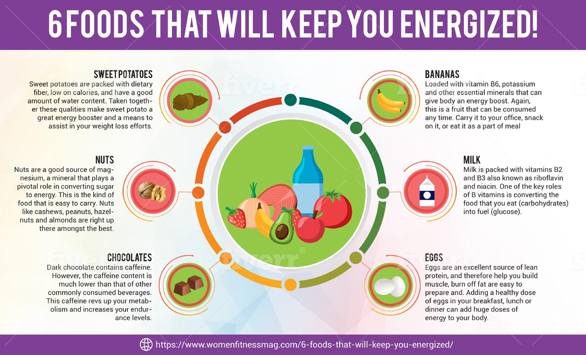 Foods that keep you energized