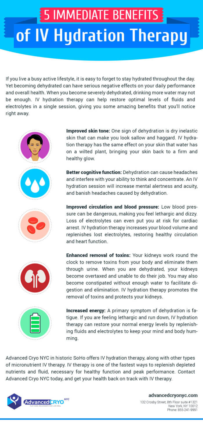 Benefits of IV Hydration Therapy