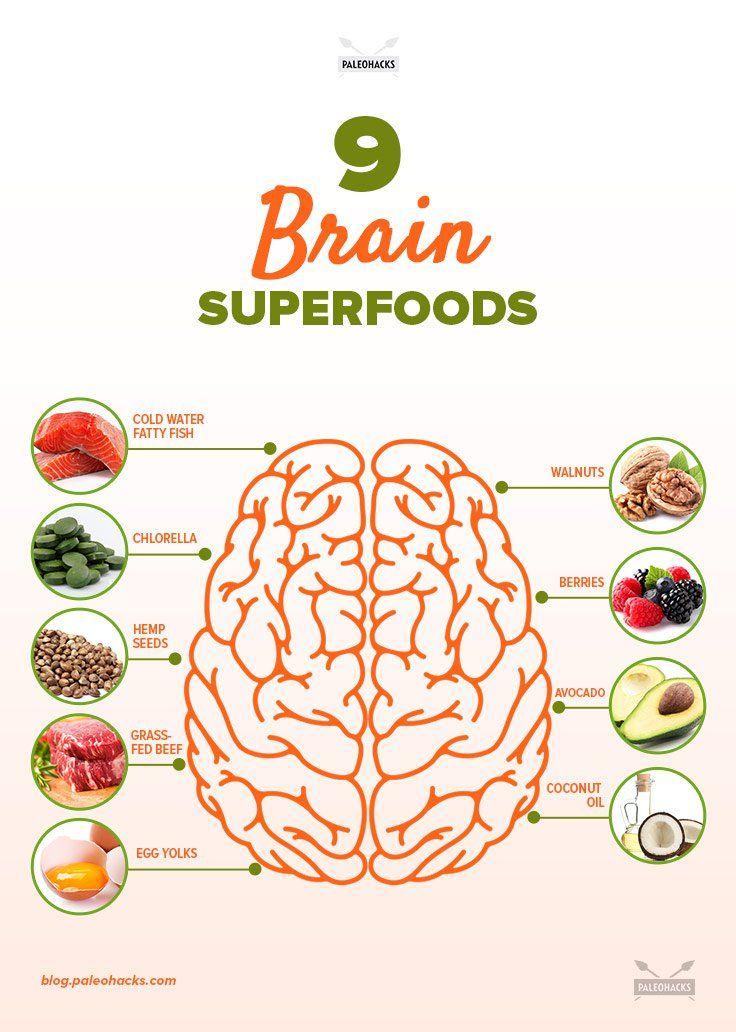 Brain superfoods