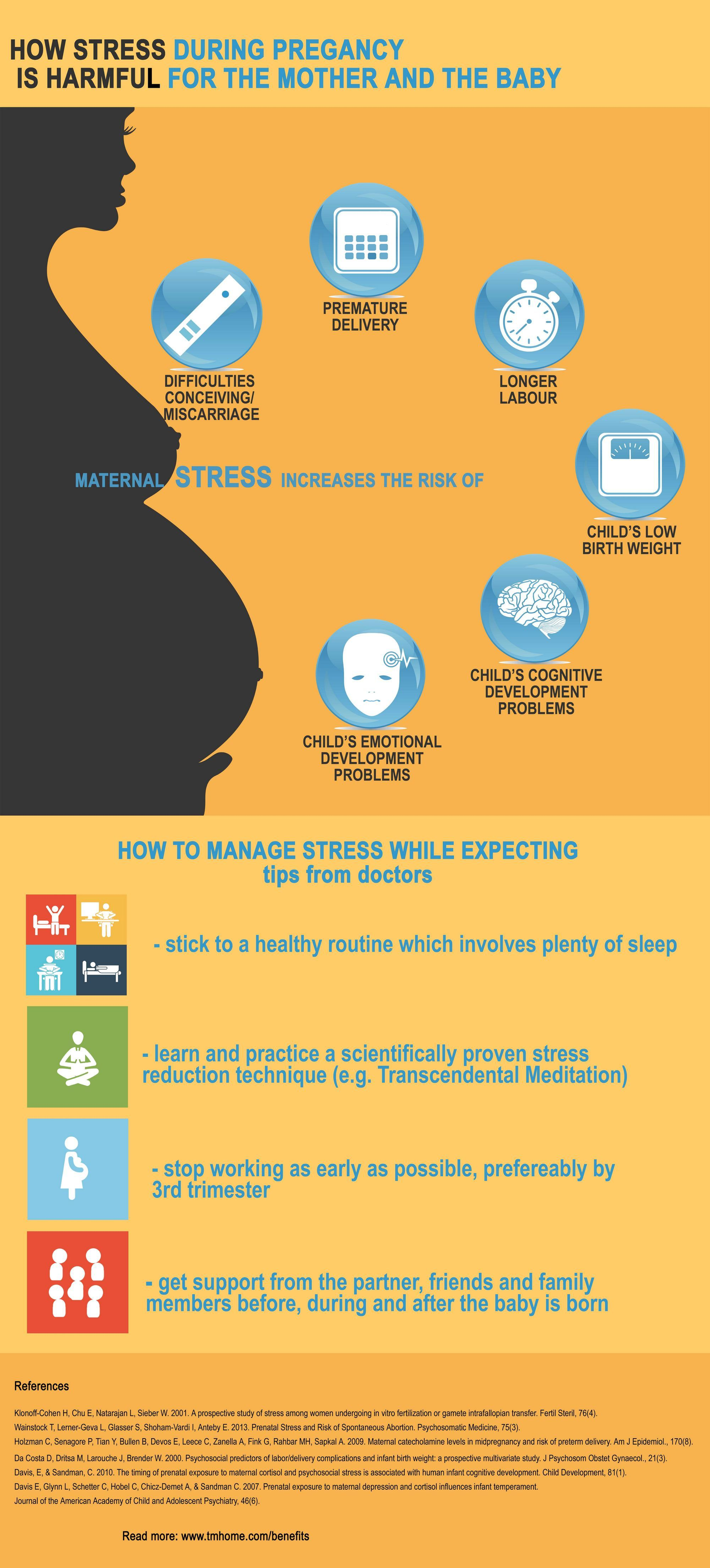 How Stress During Pregnancy Is Harmful For The Mother And The Baby