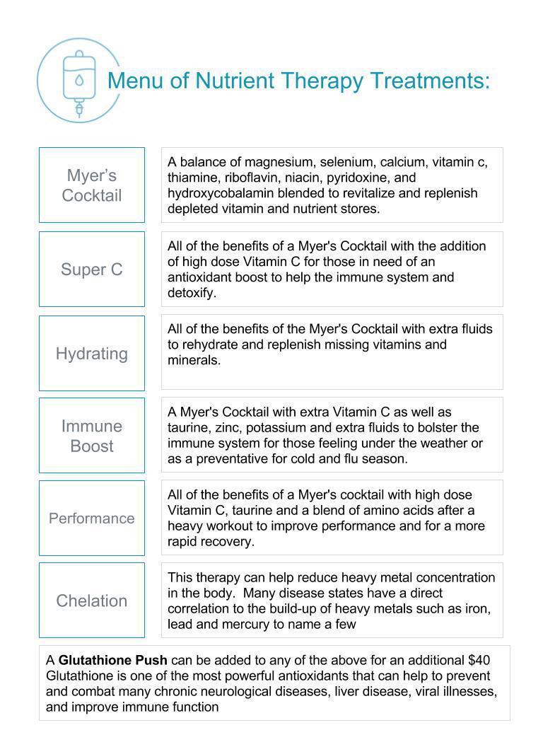 IV Therapy menu