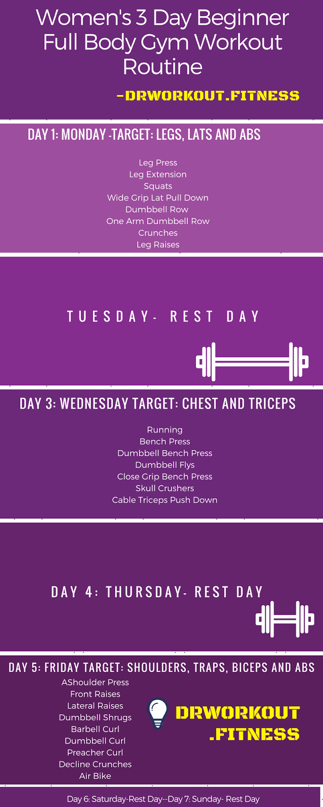 3 days Beginners full body gym workout routine for women