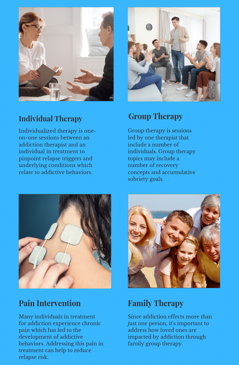 Addiction Treatment Therapy