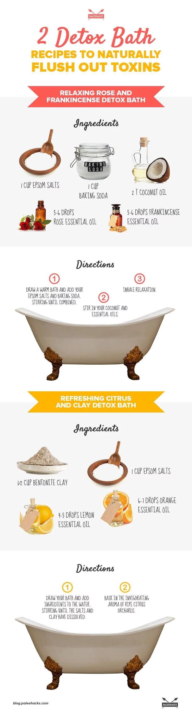 Detox Bath Recipes to Naturally Flush Out Toxins