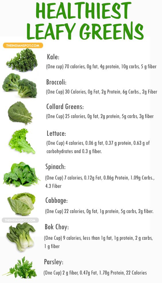 Healthiest Leafy Green Vegetables