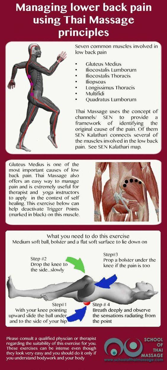 Managing Lower Back pain using Thai Massage