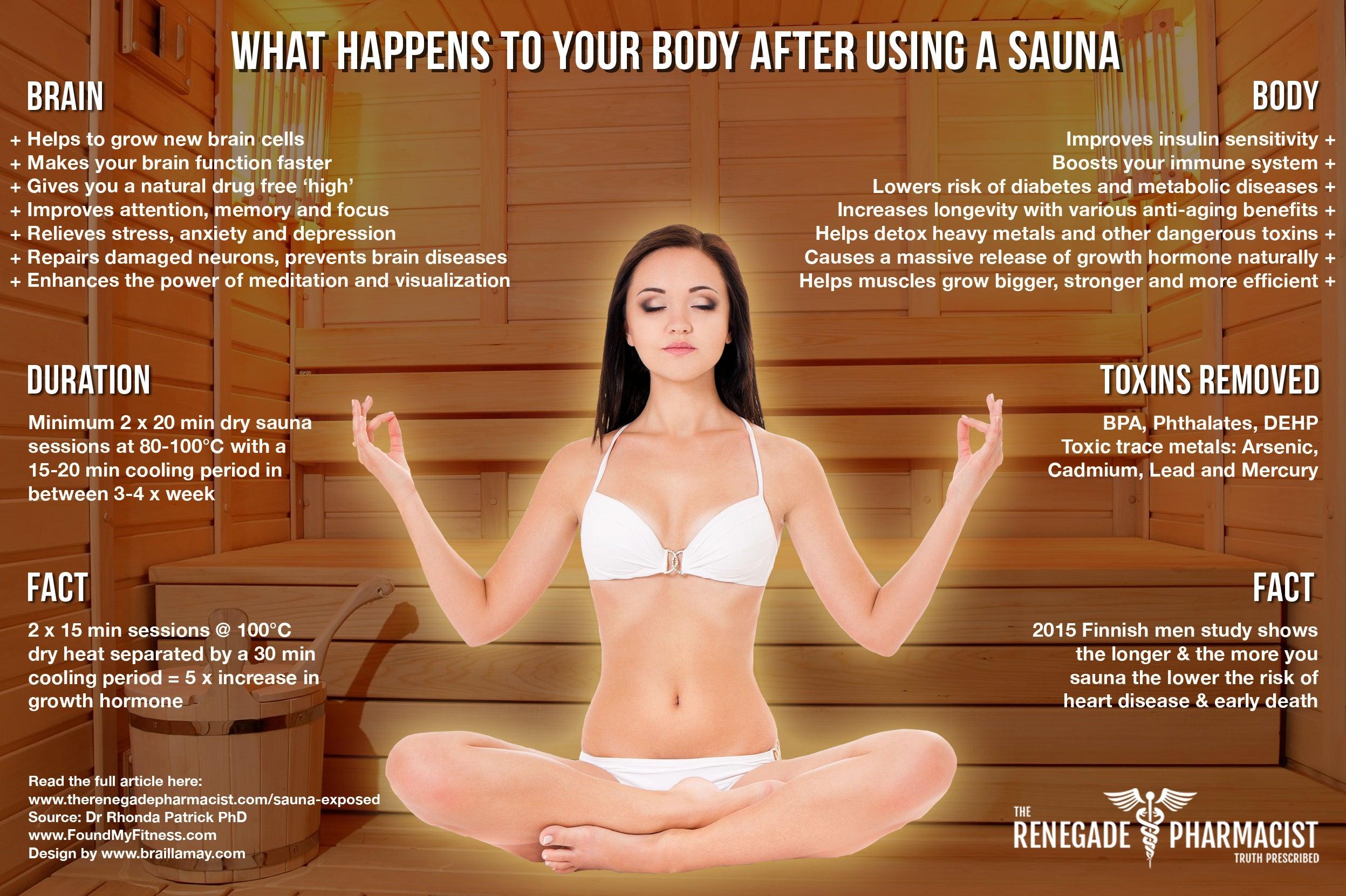 After using a Sauna