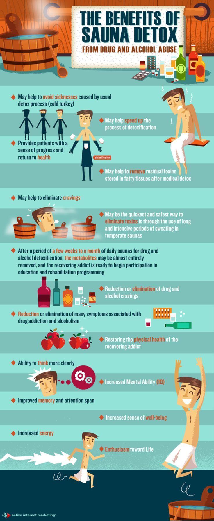 Benefits of Sauna Detox