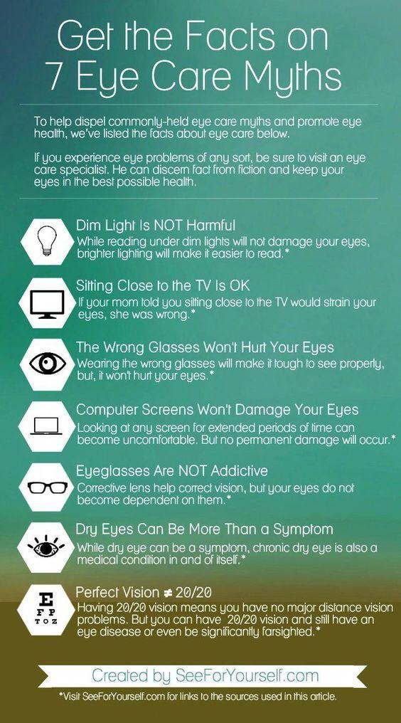 Facts on eye care myths
