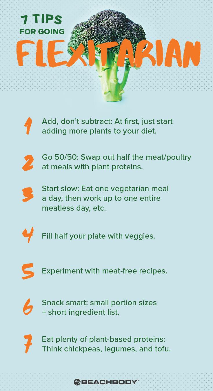 Flexitarian Diet tips