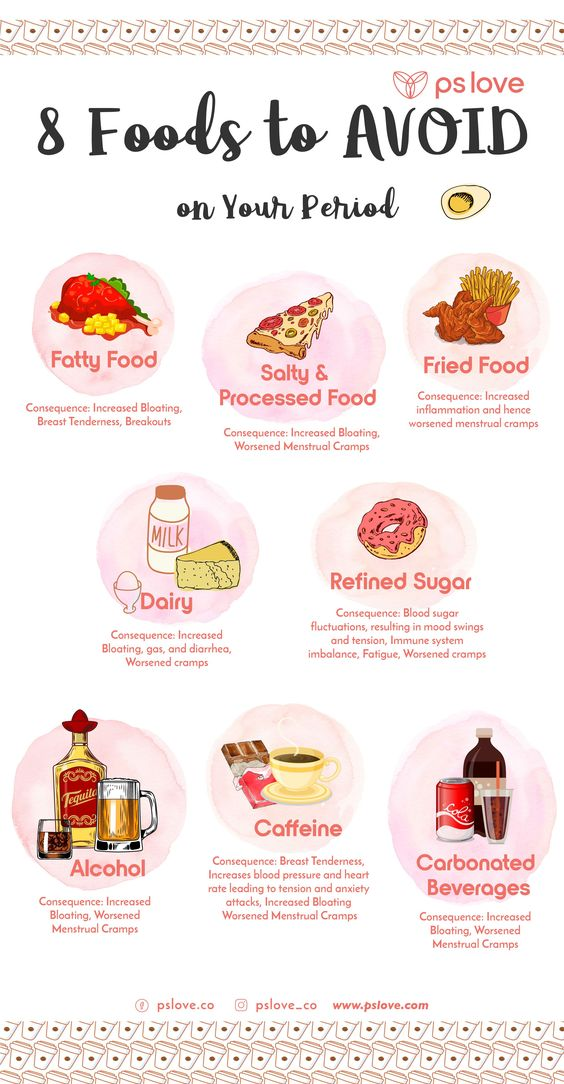 Foods to avoid on your periods