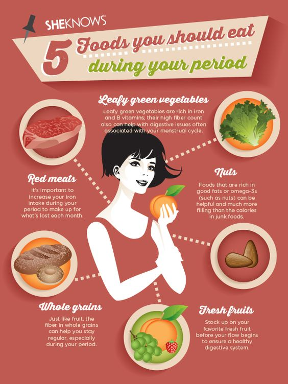 Foods you should eat during periods