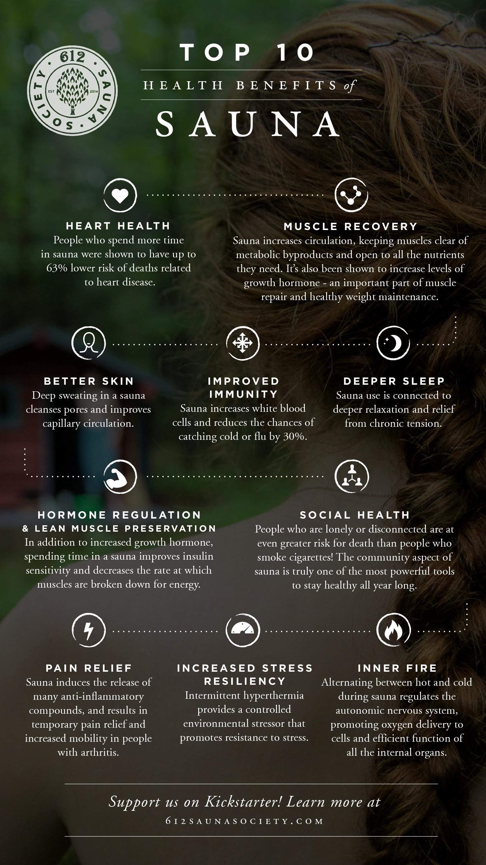 Health benefits of Sauna