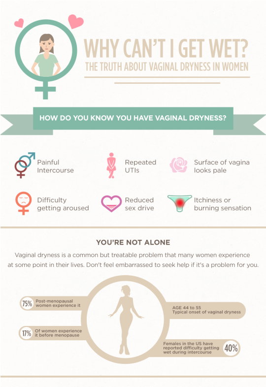 Truth about Vaginal Dryness in Women