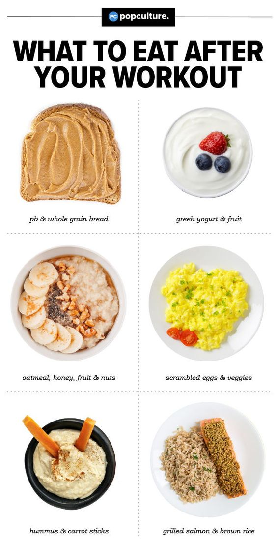 What to eat after your workout