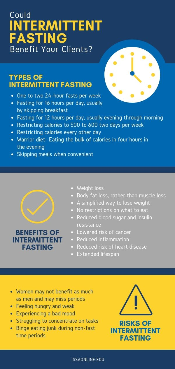 About Intermittent Fasting Benefits