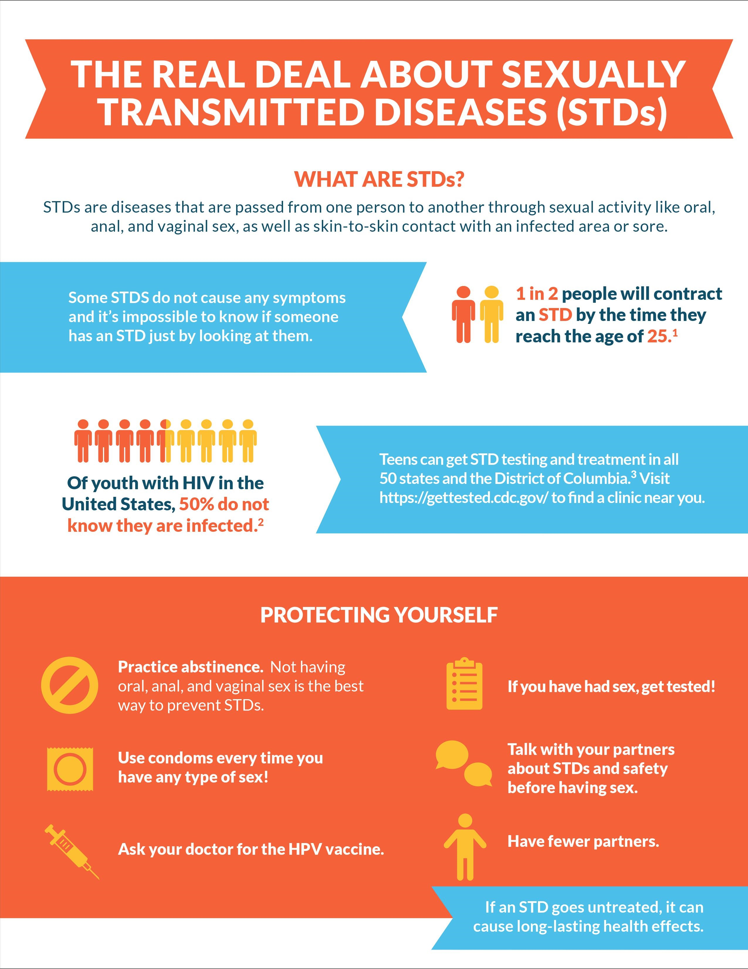 About Sexually Transmitted Diseases