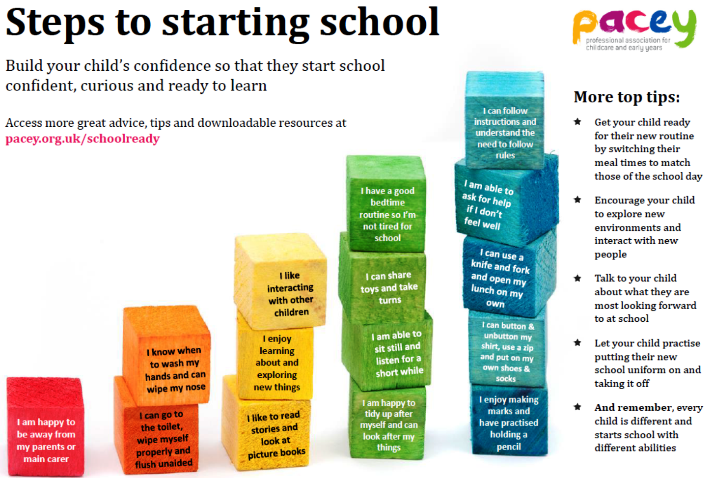 Build your child confidence to start school