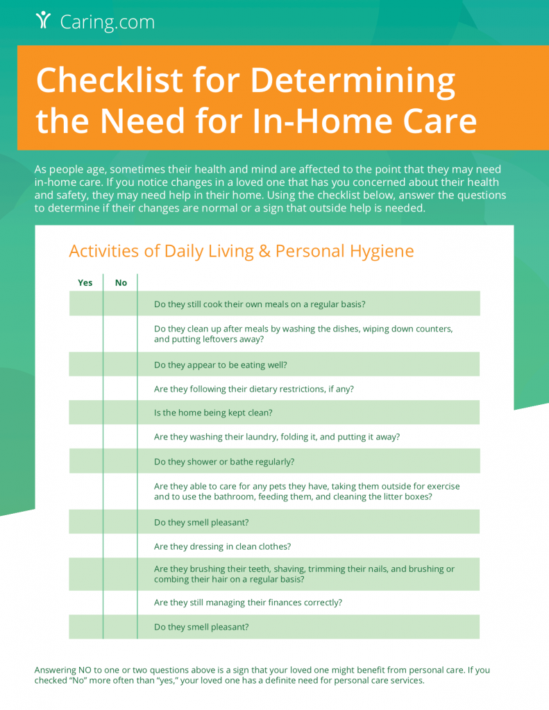 Determining the need of In-home Care