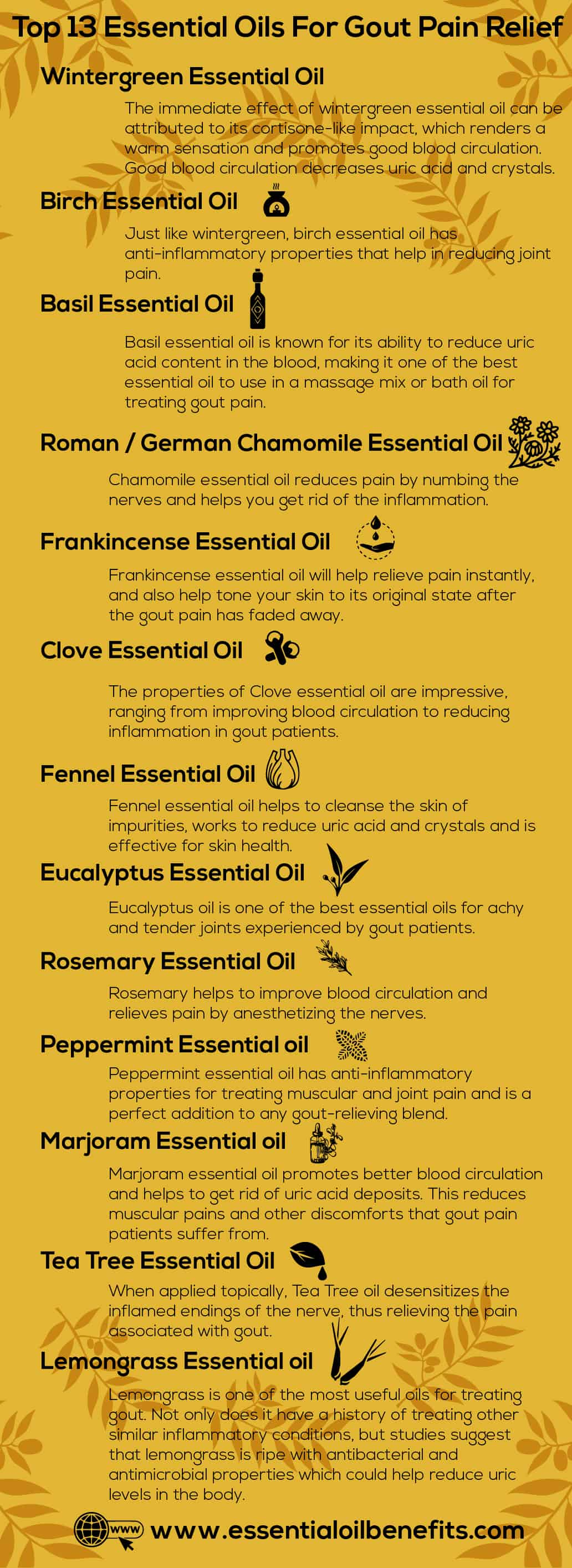 Essential Oils for Gout Pain Relief