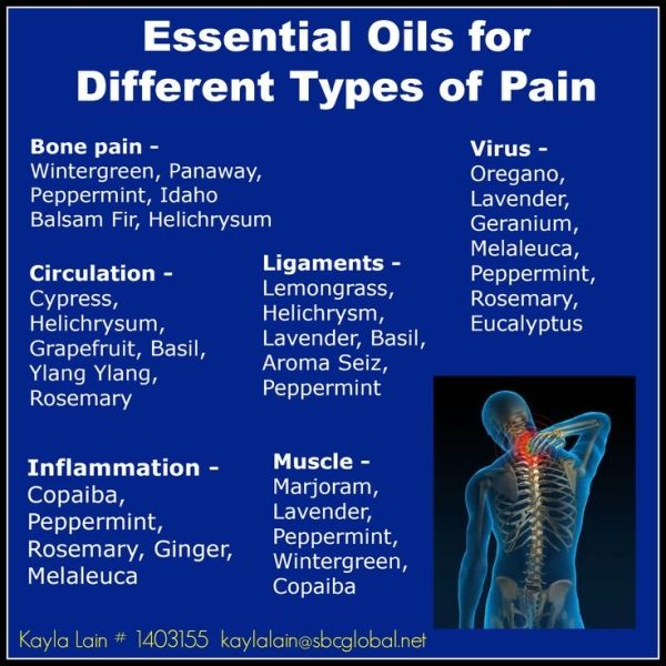 Essential Oils for different types of pain