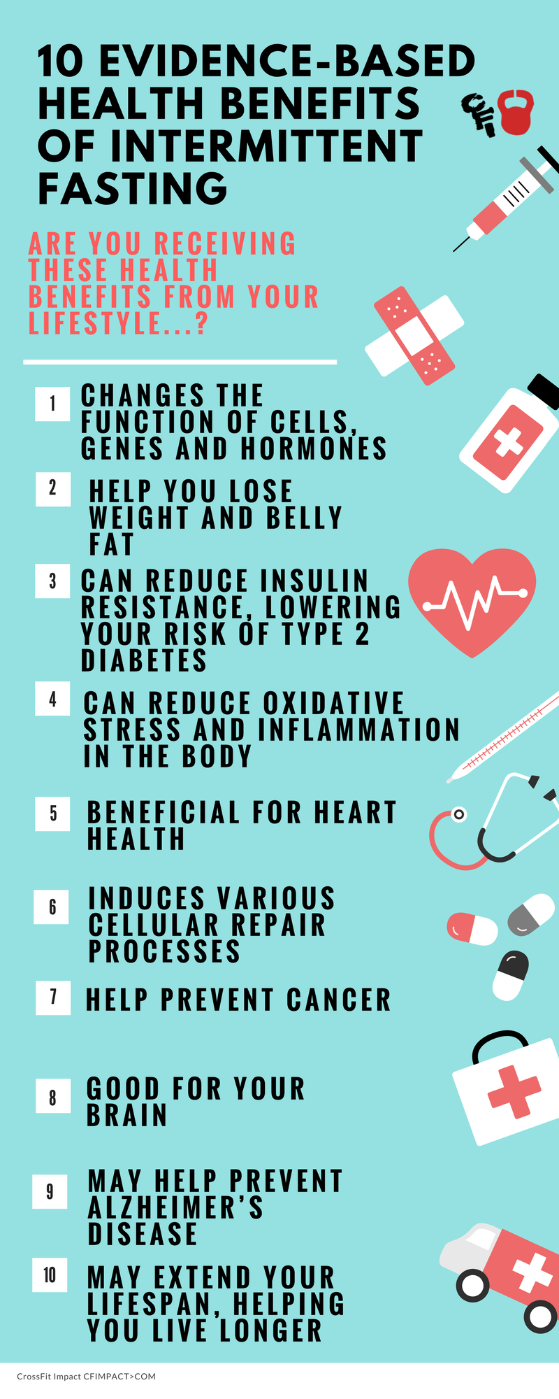 Evidence Based Health Benefits of Fasting